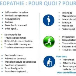 Cabinet paramédical - Ostéopathie - Cabinet d'ostéopathie Le Thor - Guillaume SOLAZ, Angélique ILLMANN & Marion WYSOCKI