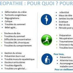 Cabinet paramédical - Ostéopathie - Cabinet d'Ostéopathie Ludres Julien Kaufling
